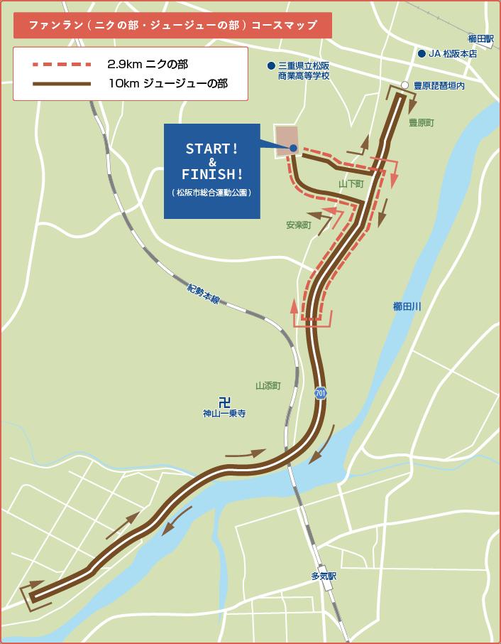 みえ松阪マラソン ファンランコース
